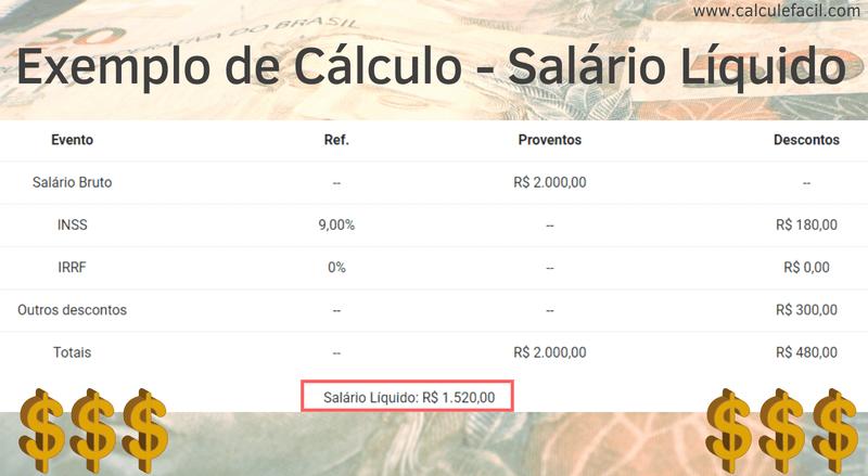 cálculo do salário líquido